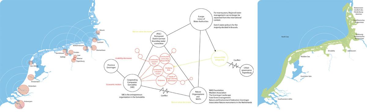 Eemsdelta_Economie-vs-Ecologie